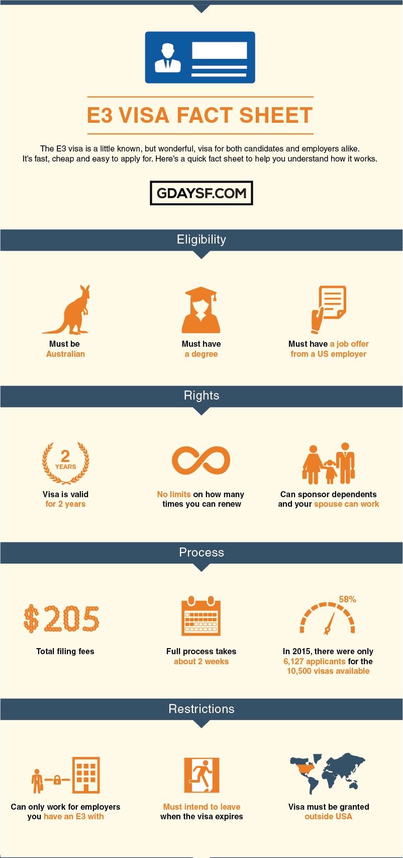E3 Visa | E-3 Visa for Australian Professionals | Immigration Attorney